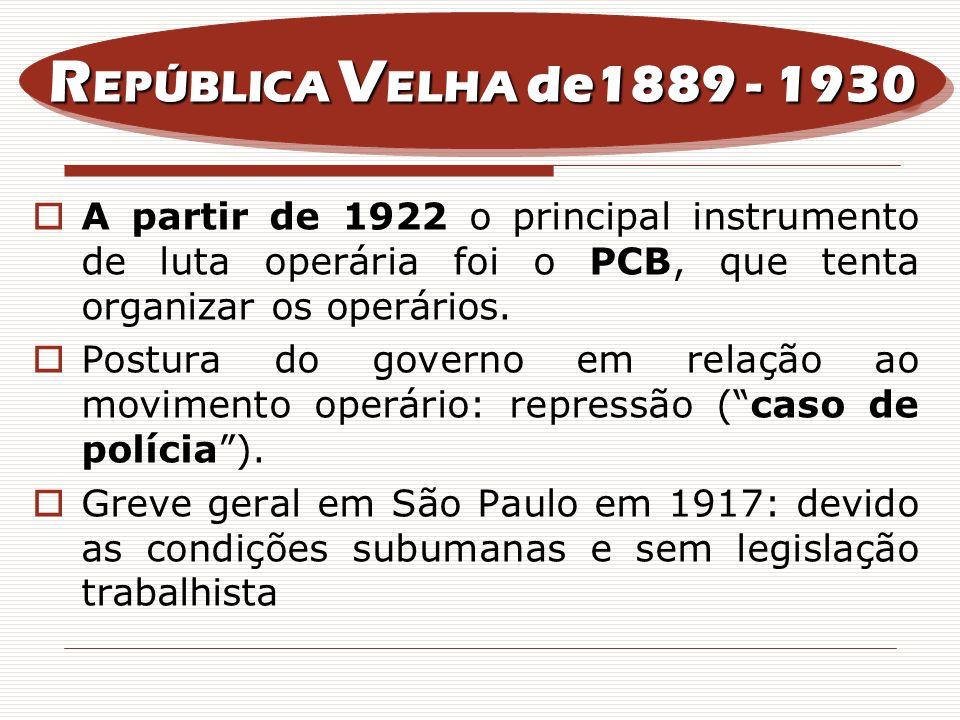 REPÚBLICA VELHA de1889 - 1930A partir de 1922 o principal instrumento de luta operária foi o PCB, que tenta organizar os operários.