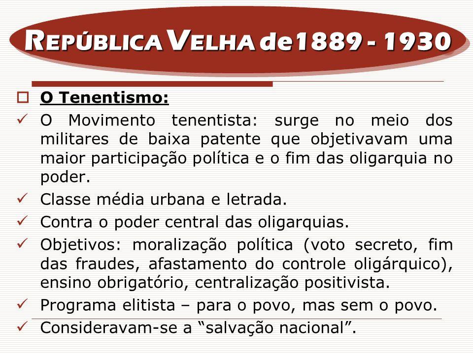 REPÚBLICA VELHA de1889 - 1930 O Tenentismo: