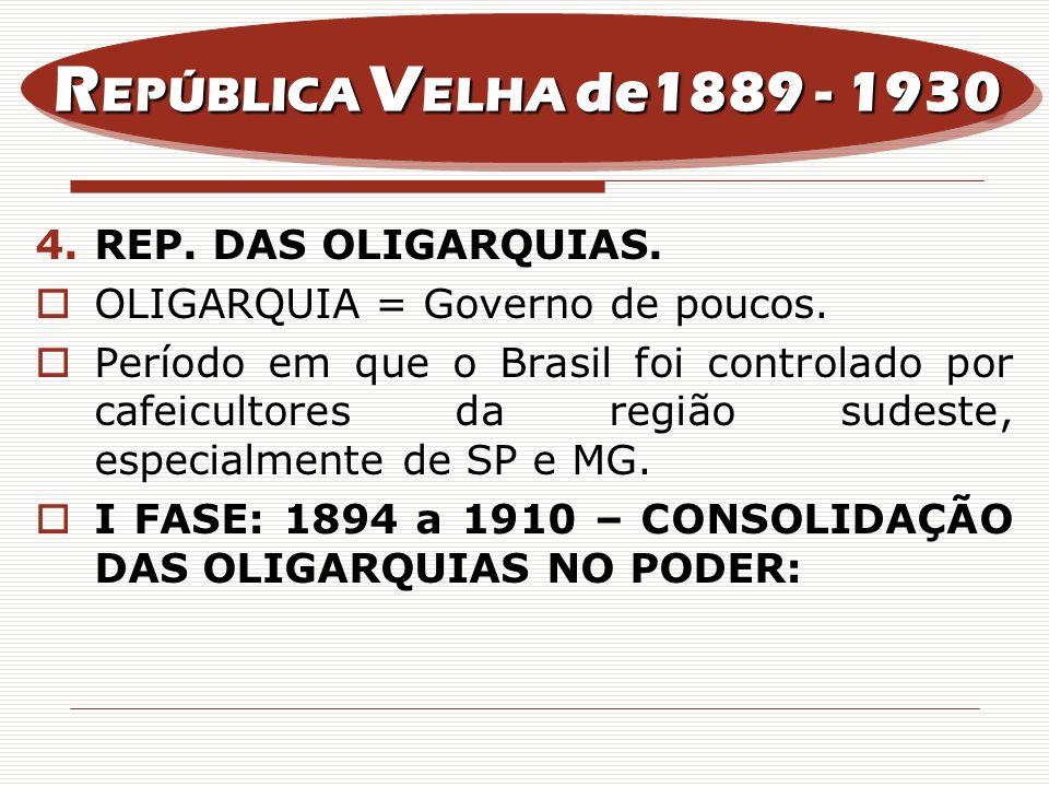 REPÚBLICA VELHA de1889 - 1930 REP. DAS OLIGARQUIAS.