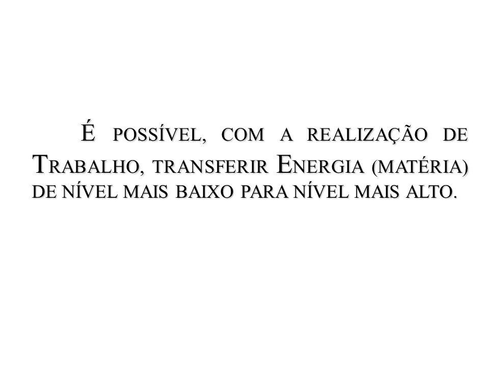 É POSSÍVEL, COM A REALIZAÇÃO DE TRABALHO, TRANSFERIR ENERGIA (MATÉRIA) DE NÍVEL MAIS BAIXO PARA NÍVEL MAIS ALTO.