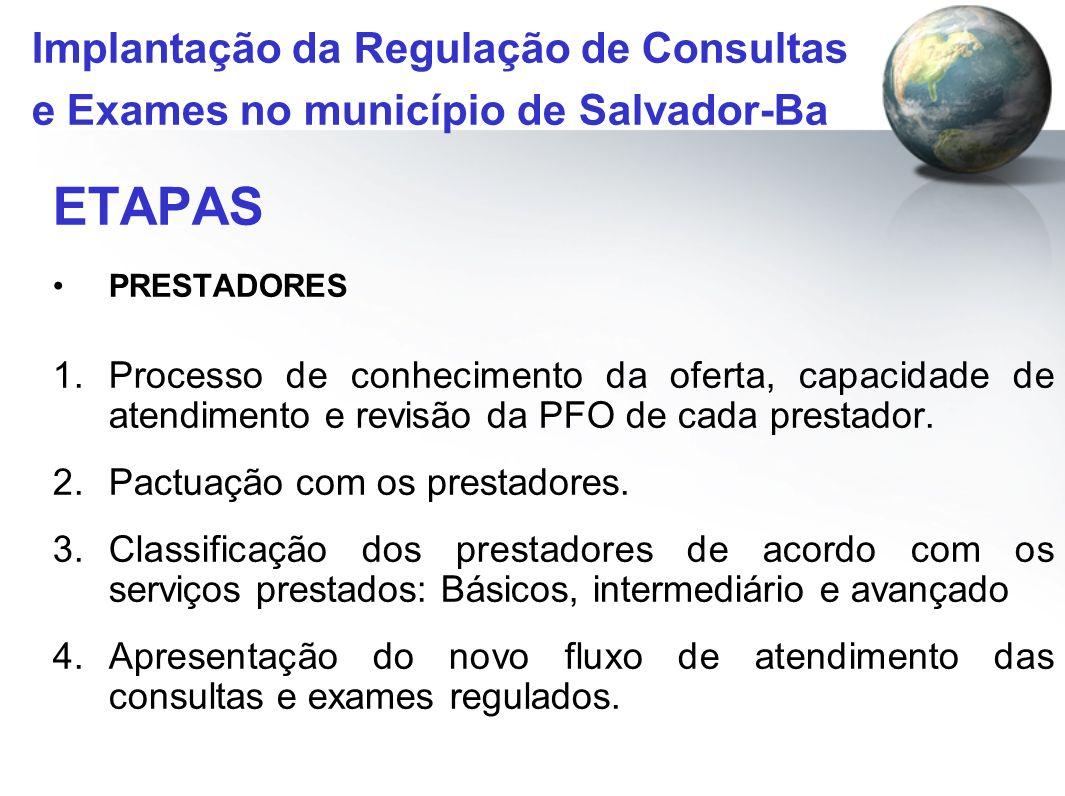 Implantação da Regulação de Consultas e Exames no município de Salvador-Ba