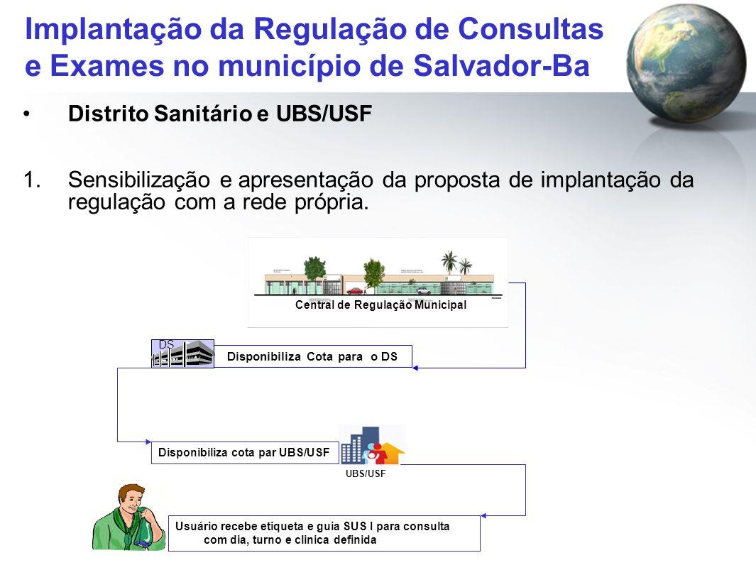Central de Regulação Municipal Disponibiliza Cota para o DS