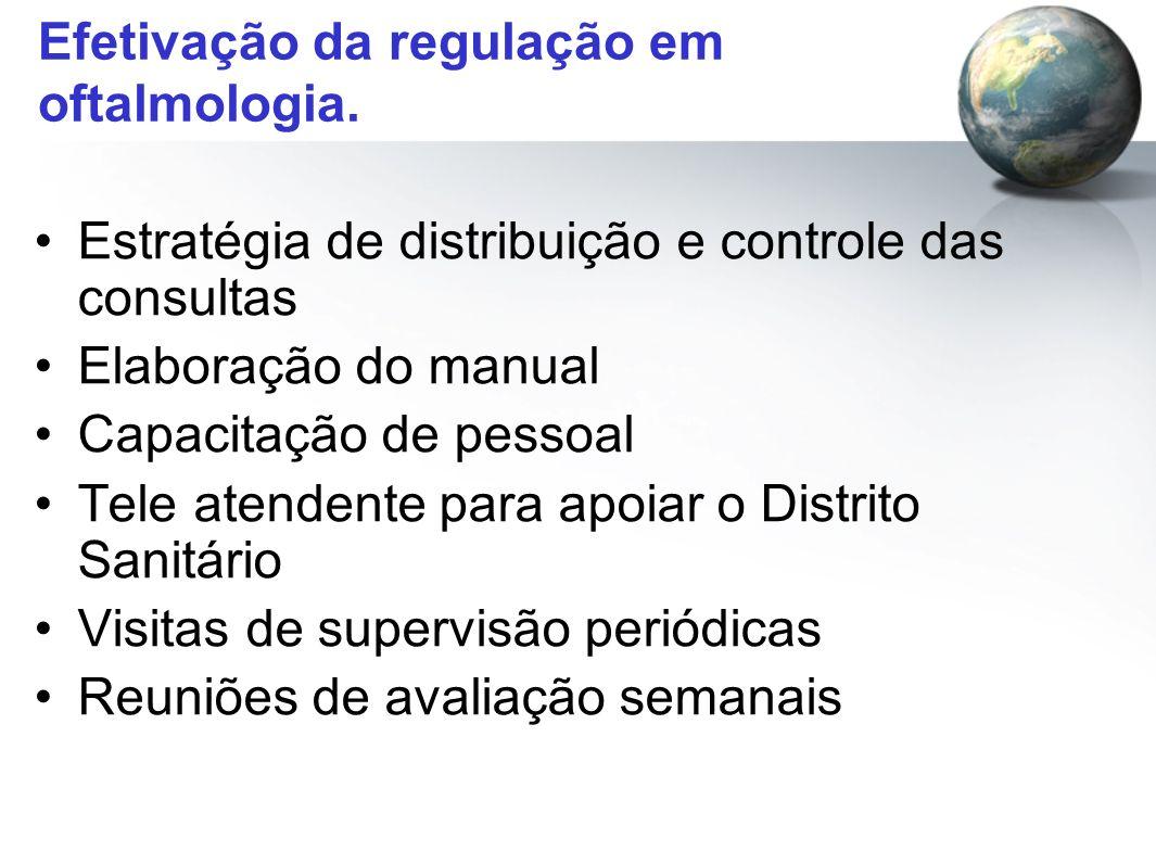 Efetivação da regulação em oftalmologia.
