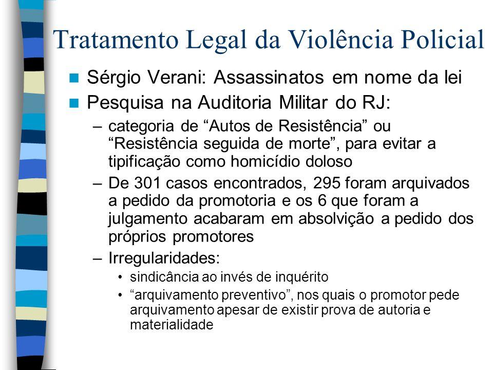 Tratamento Legal da Violência Policial