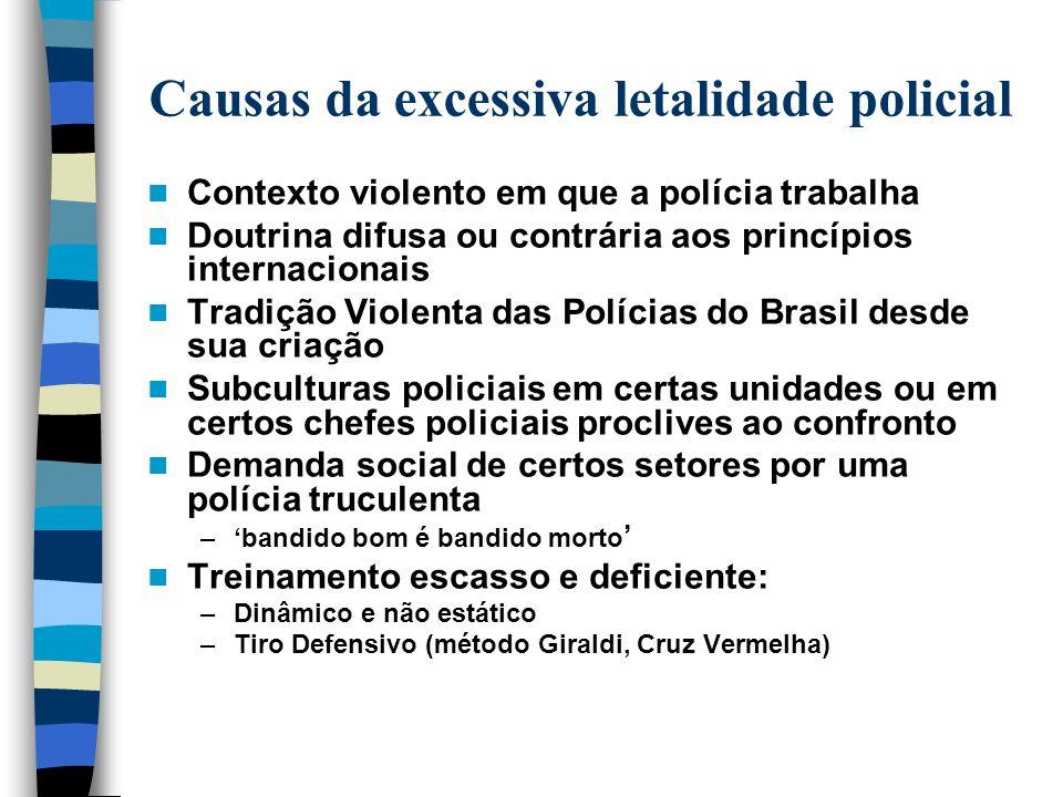 Causas da excessiva letalidade policial