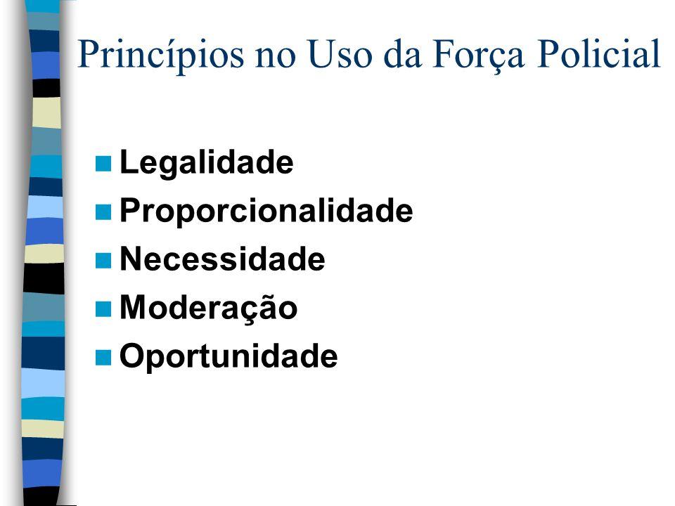 Princípios no Uso da Força Policial