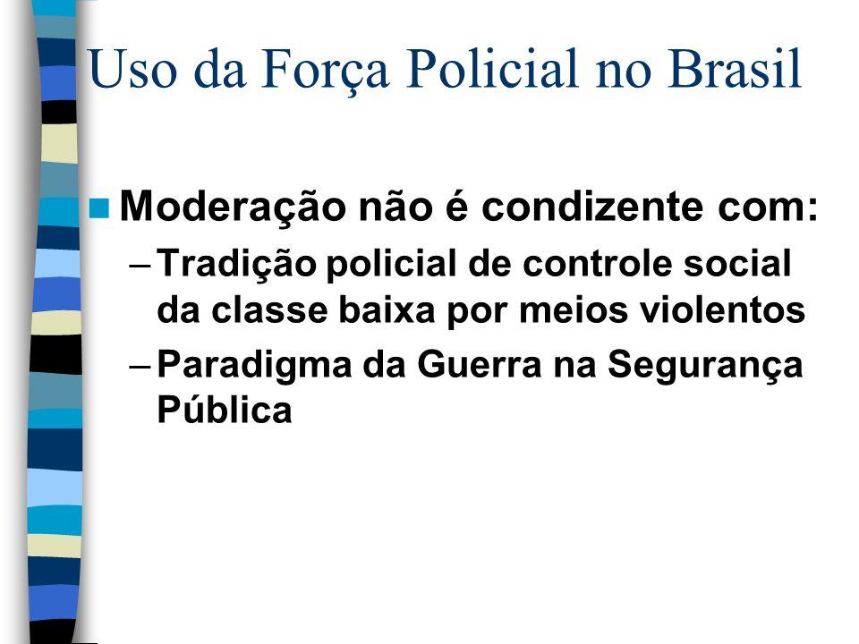 Uso da Força Policial no Brasil