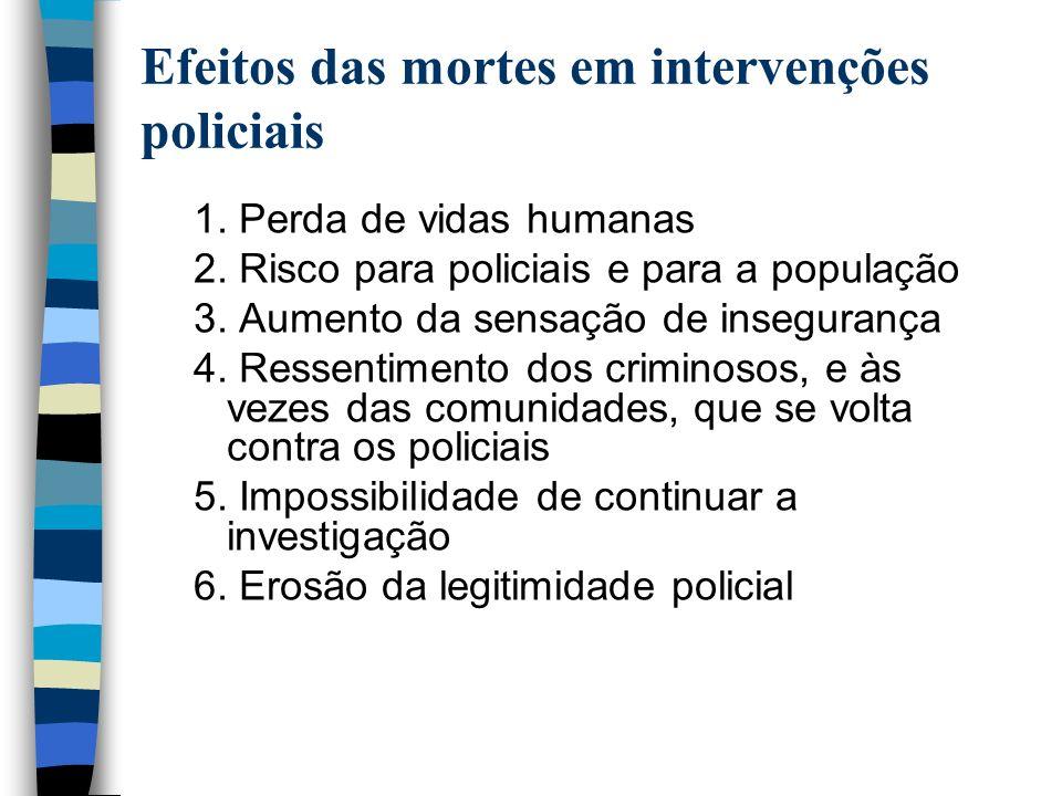 Efeitos das mortes em intervenções policiais