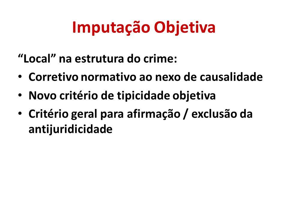 Imputação Objetiva Local na estrutura do crime: