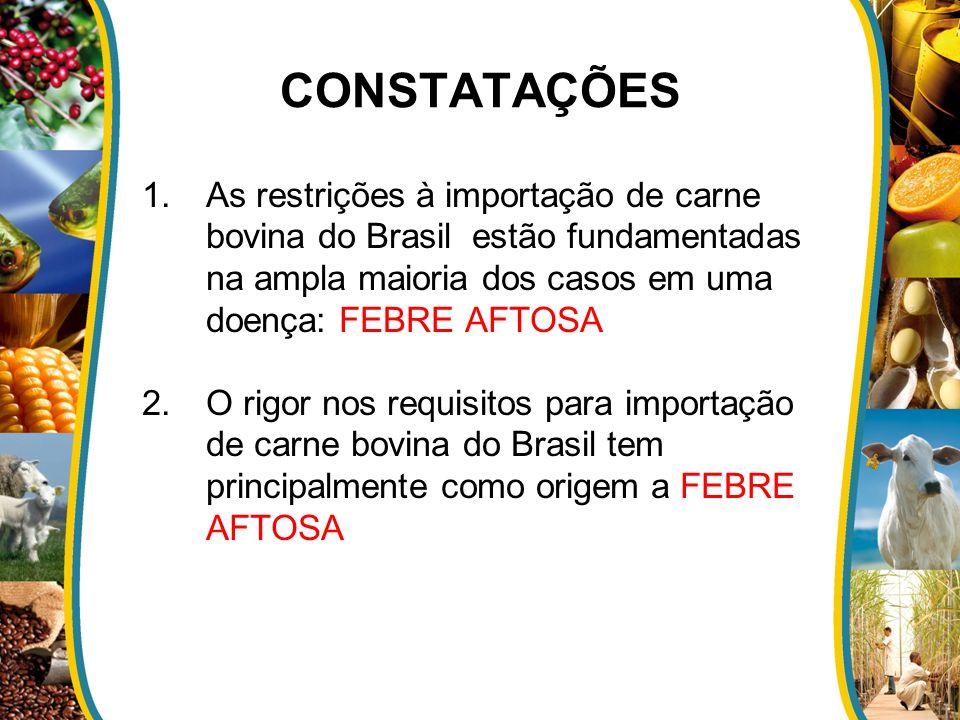 CONSTATAÇÕES As restrições à importação de carne bovina do Brasil estão fundamentadas na ampla maioria dos casos em uma doença: FEBRE AFTOSA.