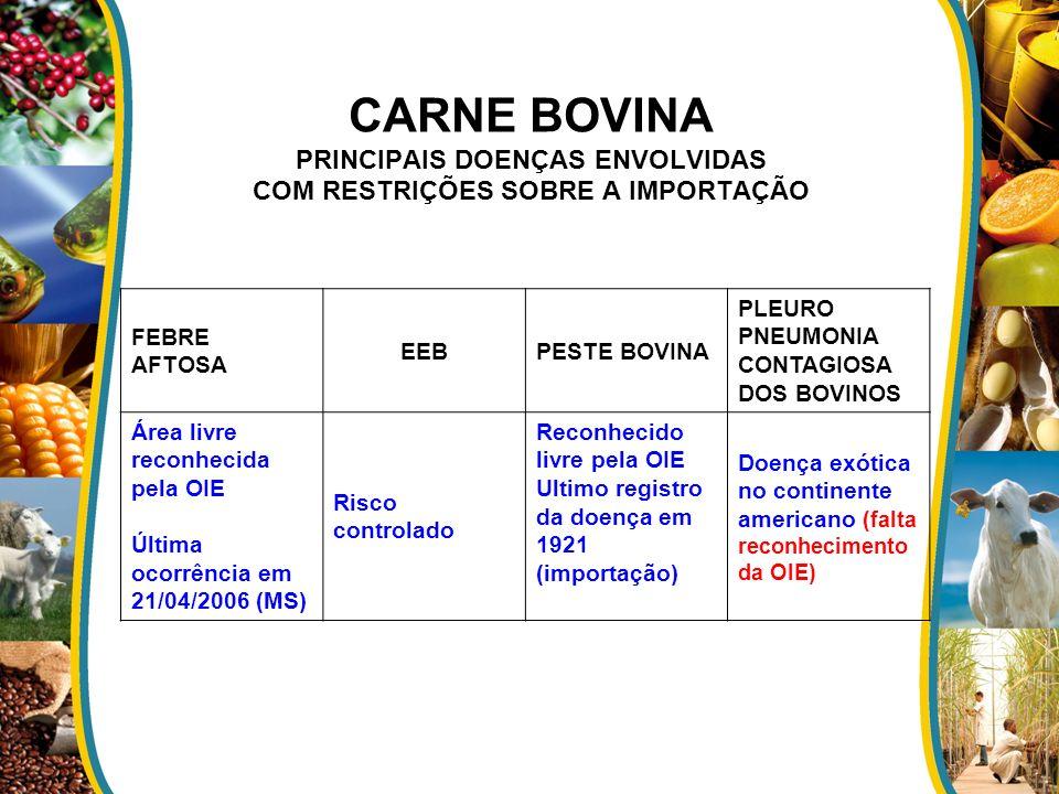 CARNE BOVINA PRINCIPAIS DOENÇAS ENVOLVIDAS COM RESTRIÇÕES SOBRE A IMPORTAÇÃO