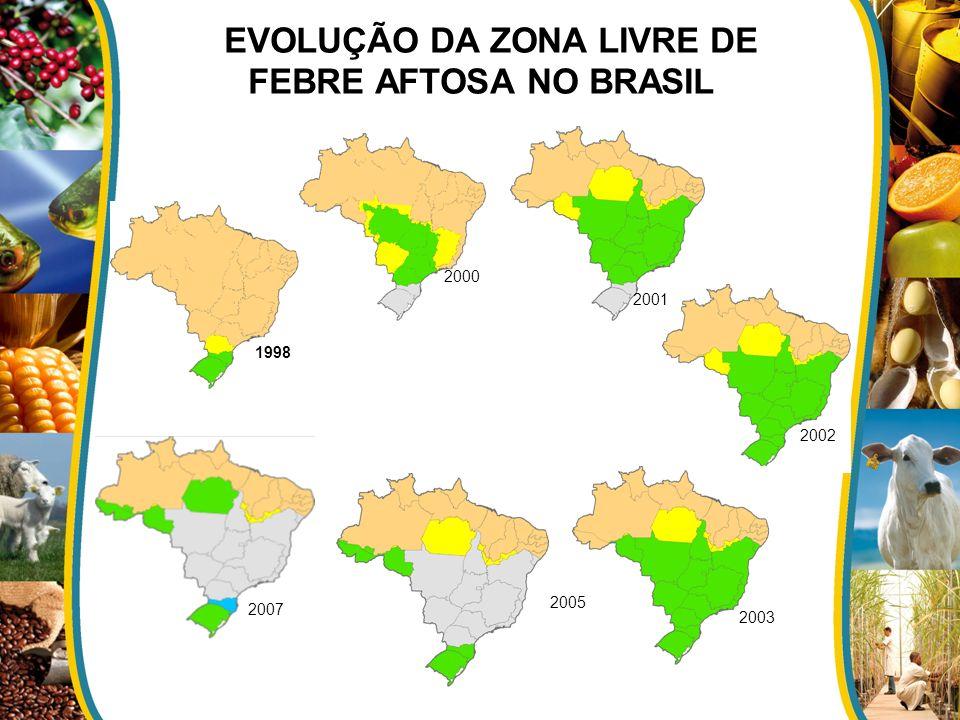 EVOLUÇÃO DA ZONA LIVRE DE FEBRE AFTOSA NO BRASIL