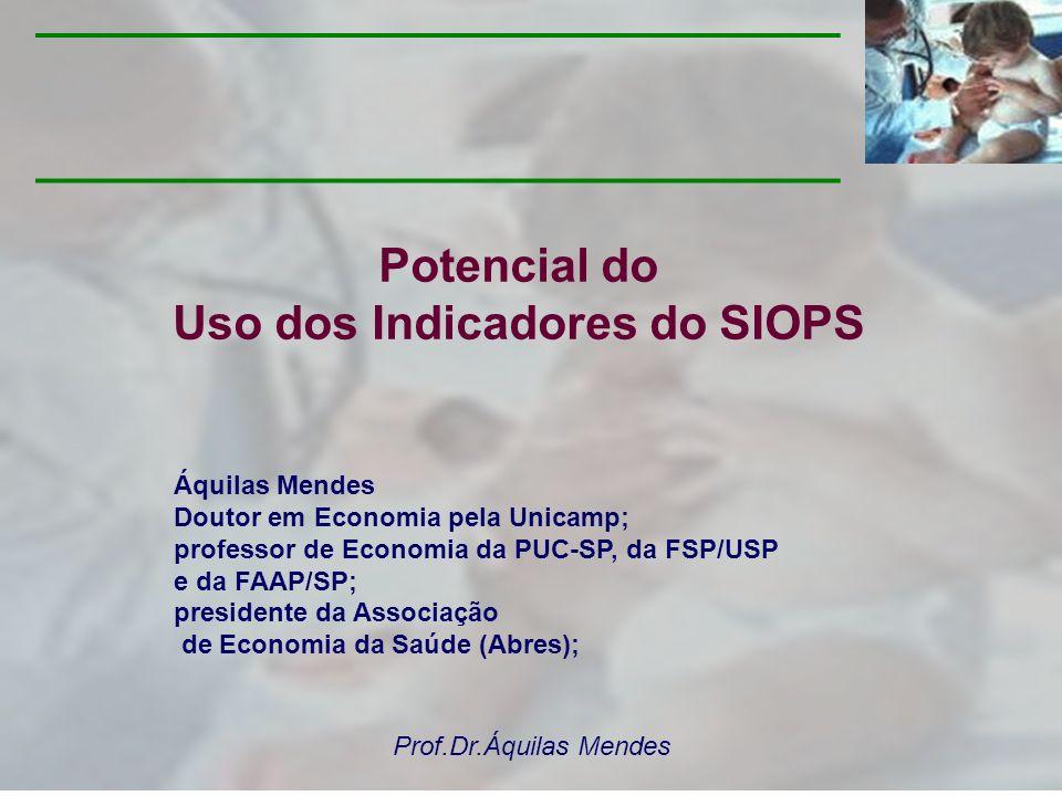 Uso dos Indicadores do SIOPS