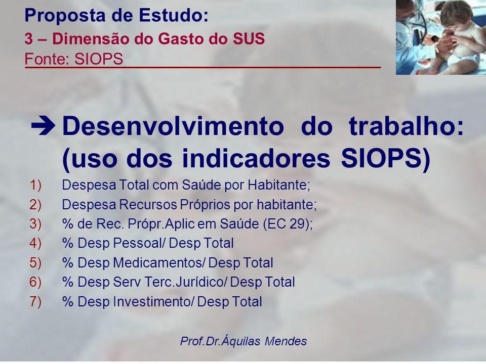 Proposta de Estudo: 3 – Dimensão do Gasto do SUS Fonte: SIOPS
