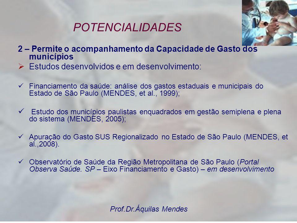 POTENCIALIDADES 2 – Permite o acompanhamento da Capacidade de Gasto dos municípios. Estudos desenvolvidos e em desenvolvimento: