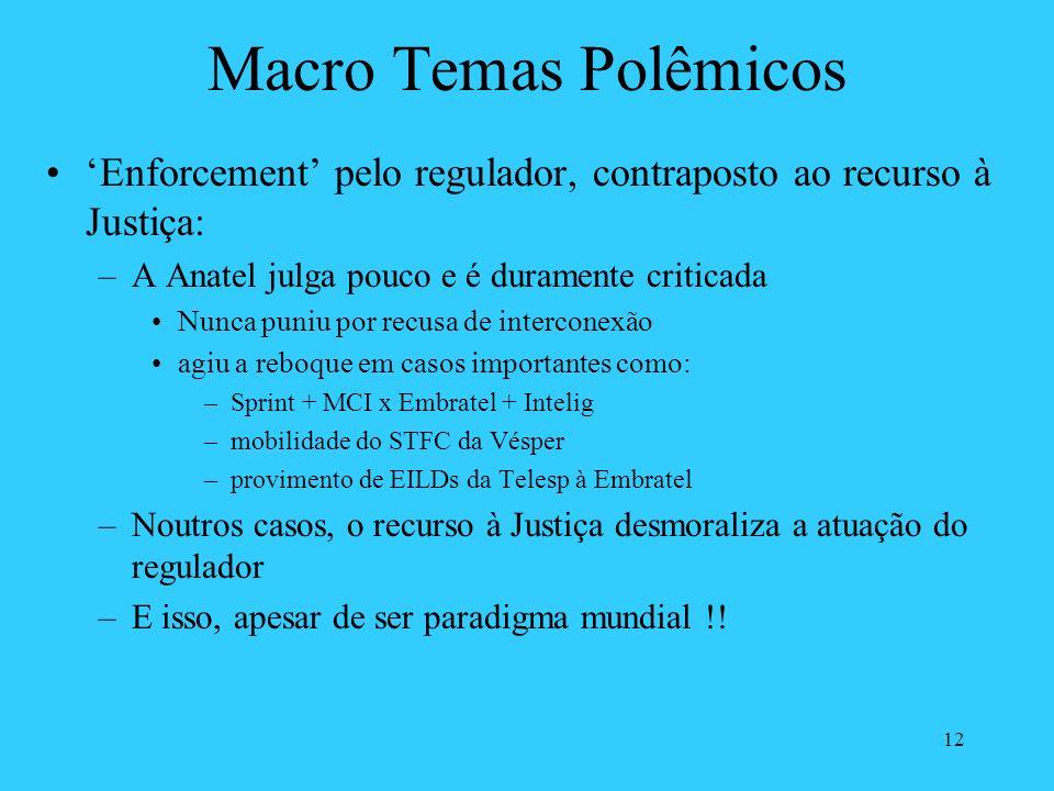Macro Temas Polêmicos 'Enforcement' pelo regulador, contraposto ao recurso à Justiça: A Anatel julga pouco e é duramente criticada.