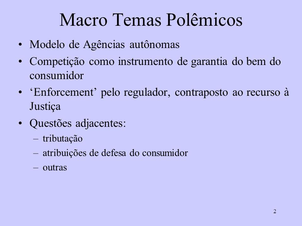 Macro Temas Polêmicos Modelo de Agências autônomas