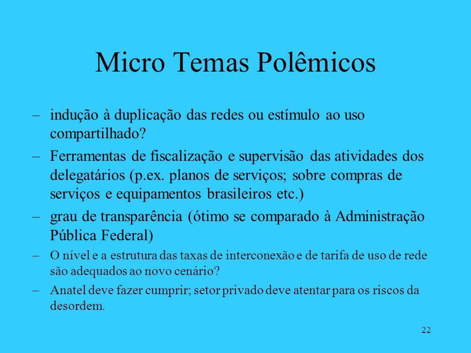 Micro Temas Polêmicos indução à duplicação das redes ou estímulo ao uso compartilhado