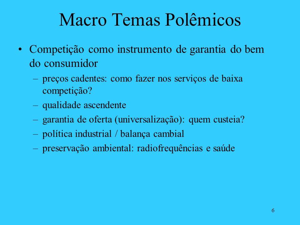 Macro Temas Polêmicos Competição como instrumento de garantia do bem do consumidor. preços cadentes: como fazer nos serviços de baixa competição