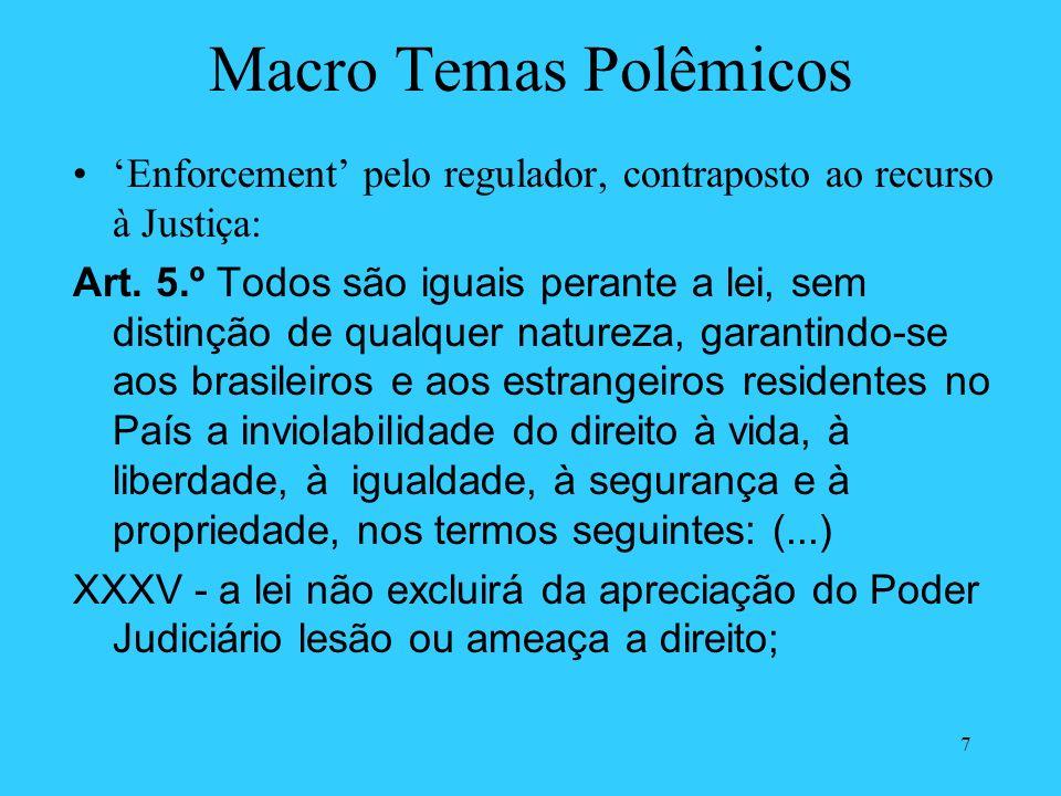 Macro Temas Polêmicos 'Enforcement' pelo regulador, contraposto ao recurso à Justiça: