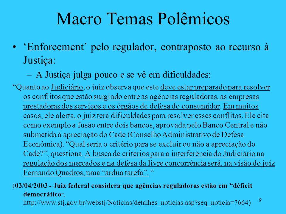 Macro Temas Polêmicos 'Enforcement' pelo regulador, contraposto ao recurso à Justiça: A Justiça julga pouco e se vê em dificuldades: