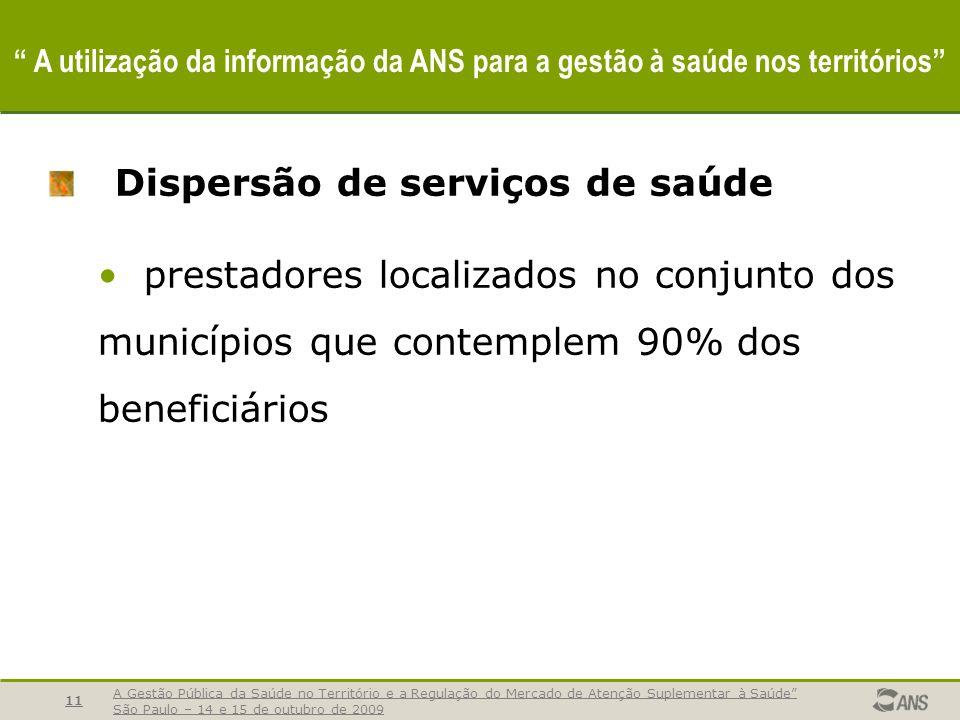 Dispersão de serviços de saúde