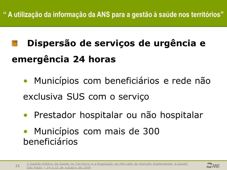 Dispersão de serviços de urgência e emergência 24 horas