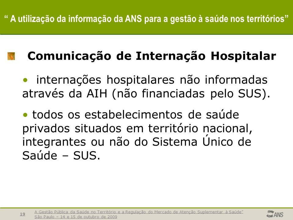 Comunicação de Internação Hospitalar