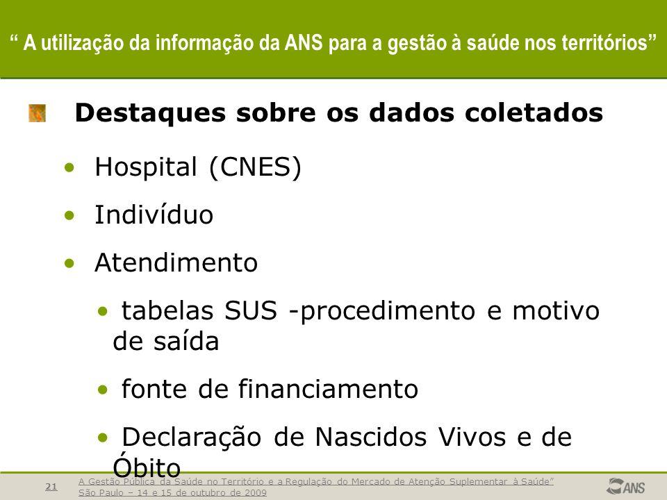 Destaques sobre os dados coletados Hospital (CNES) Indivíduo