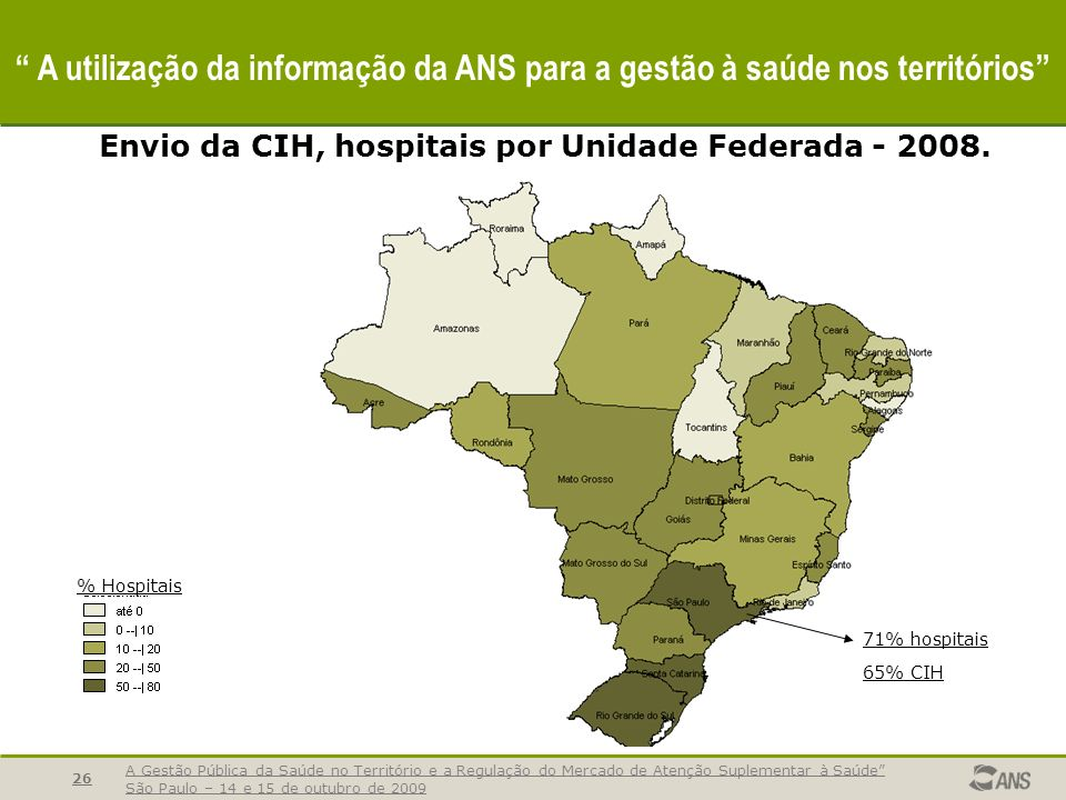 Envio da CIH, hospitais por Unidade Federada - 2008.