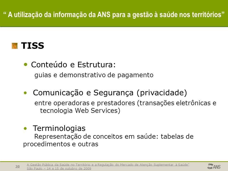 TISS Conteúdo e Estrutura: