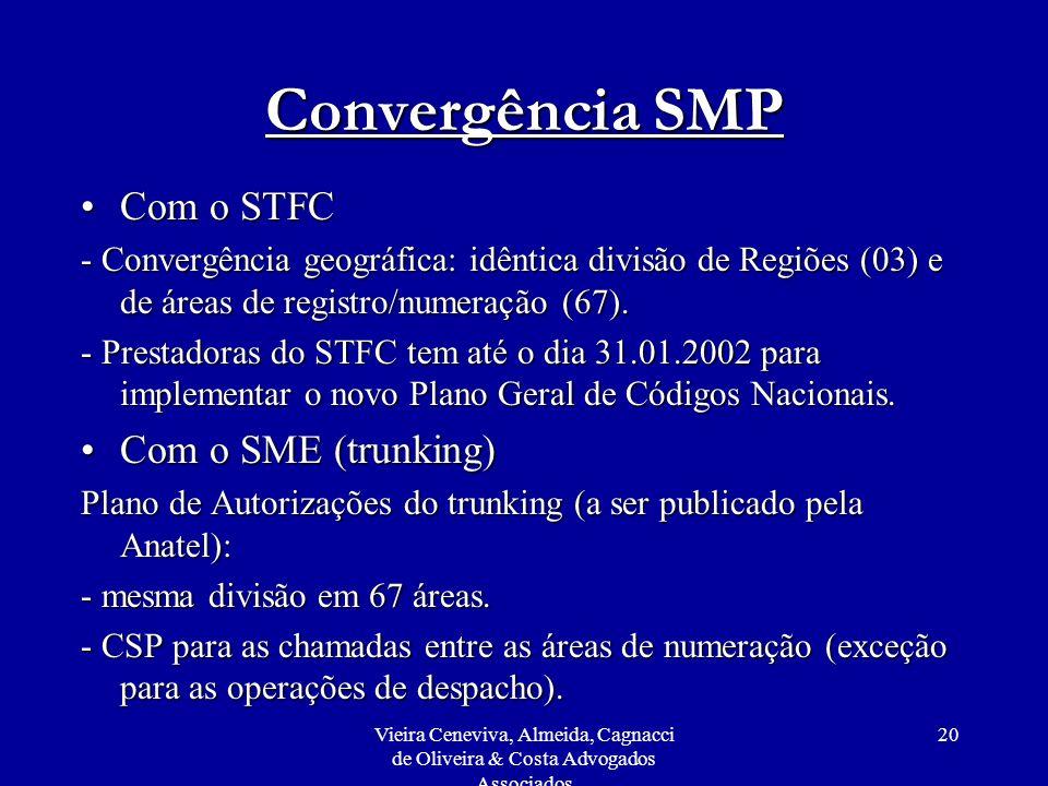 Convergência SMP Com o STFC Com o SME (trunking)