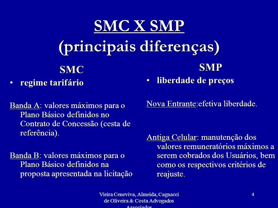 SMC X SMP (principais diferenças)