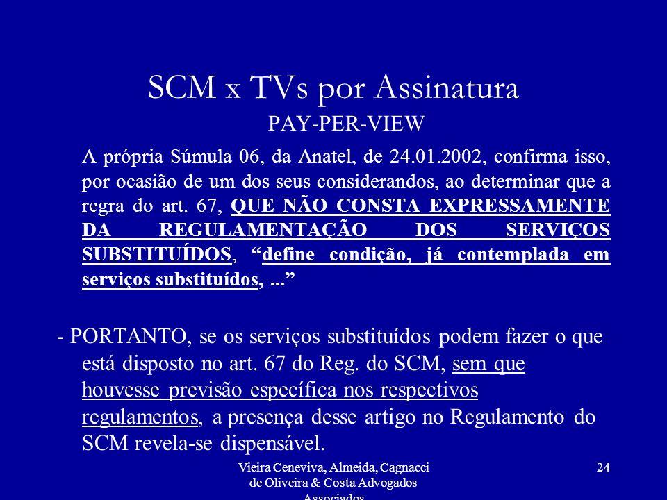 SCM x TVs por Assinatura