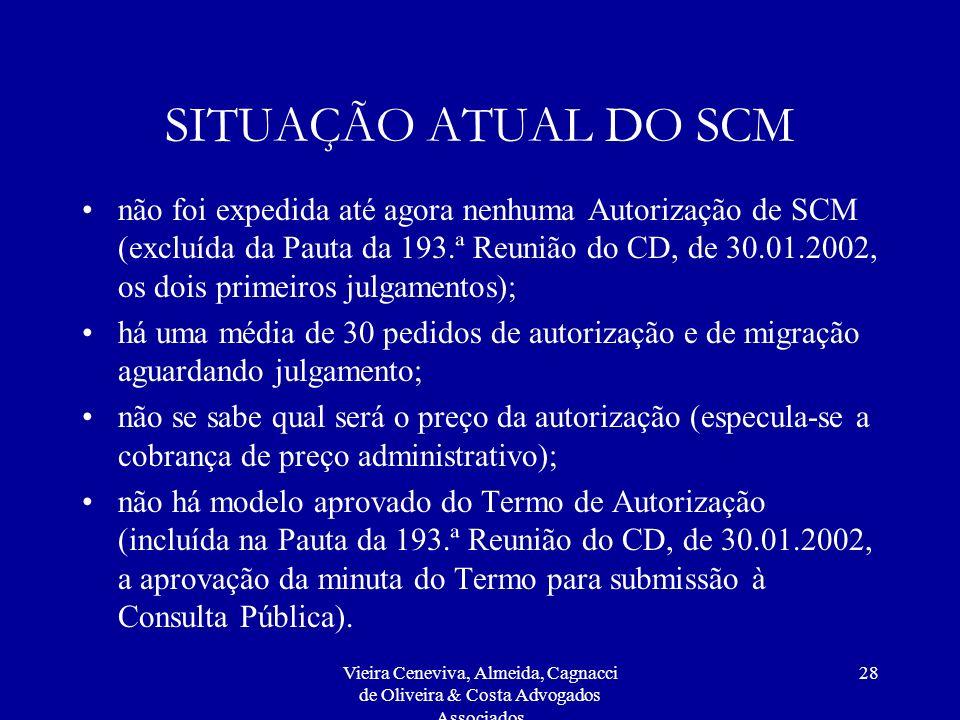 SITUAÇÃO ATUAL DO SCM