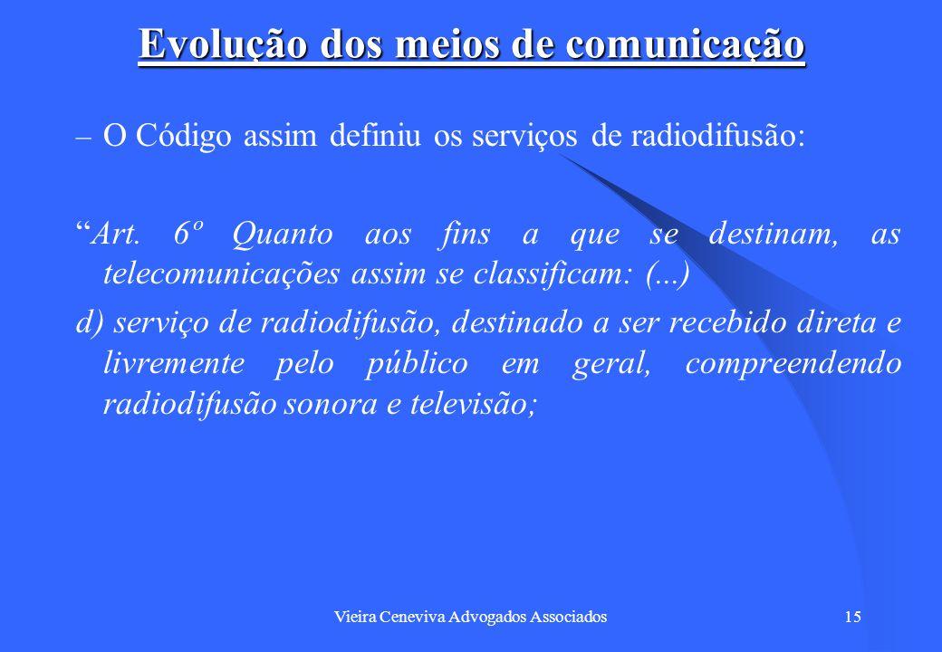 Evolução dos meios de comunicação