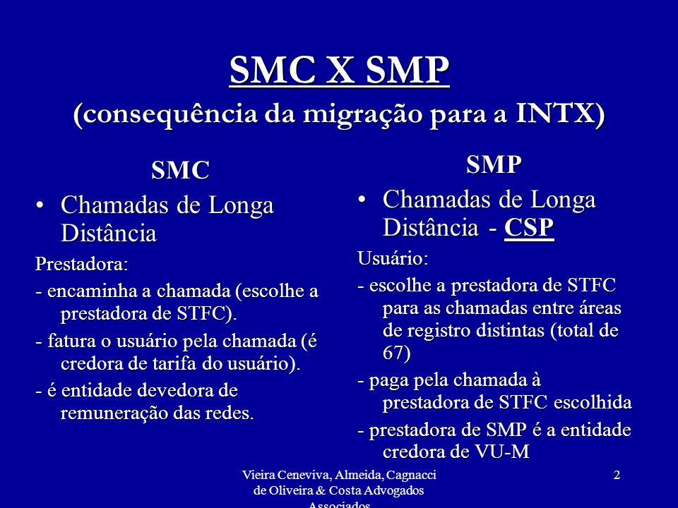 SMC X SMP (consequência da migração para a INTX)