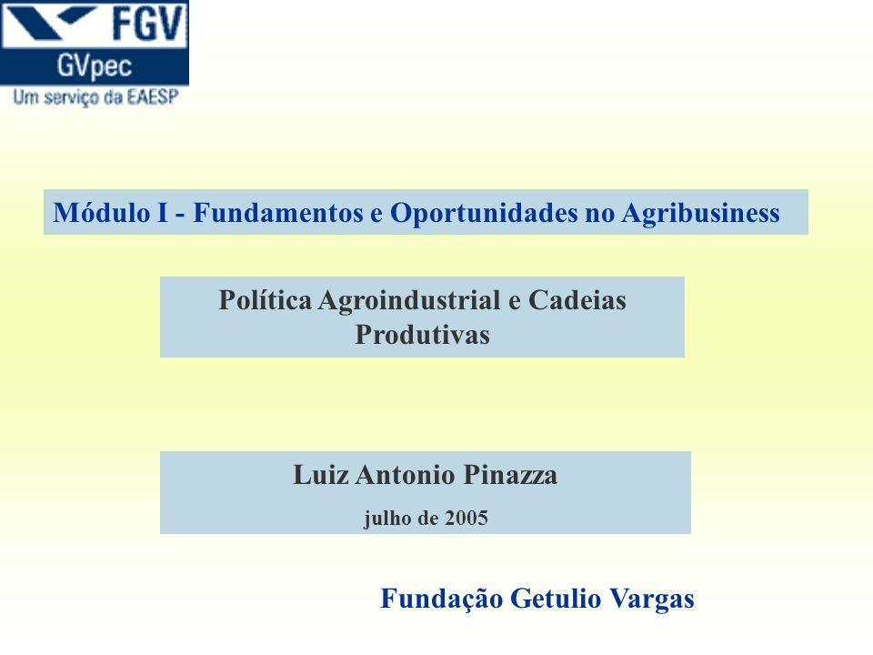 Política Agroindustrial e Cadeias Produtivas