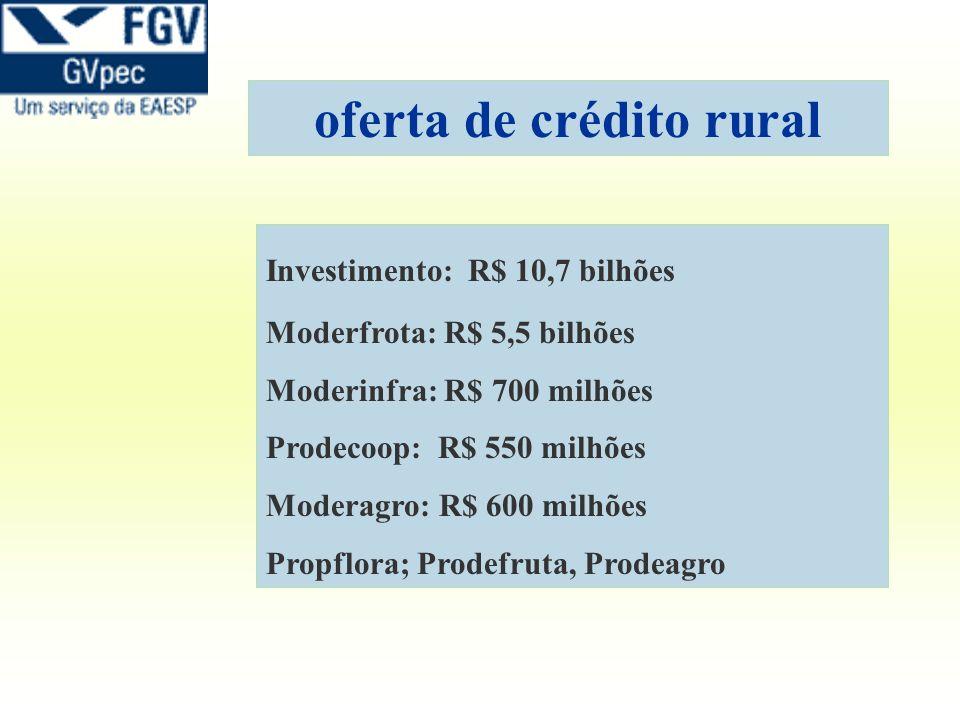 oferta de crédito rural