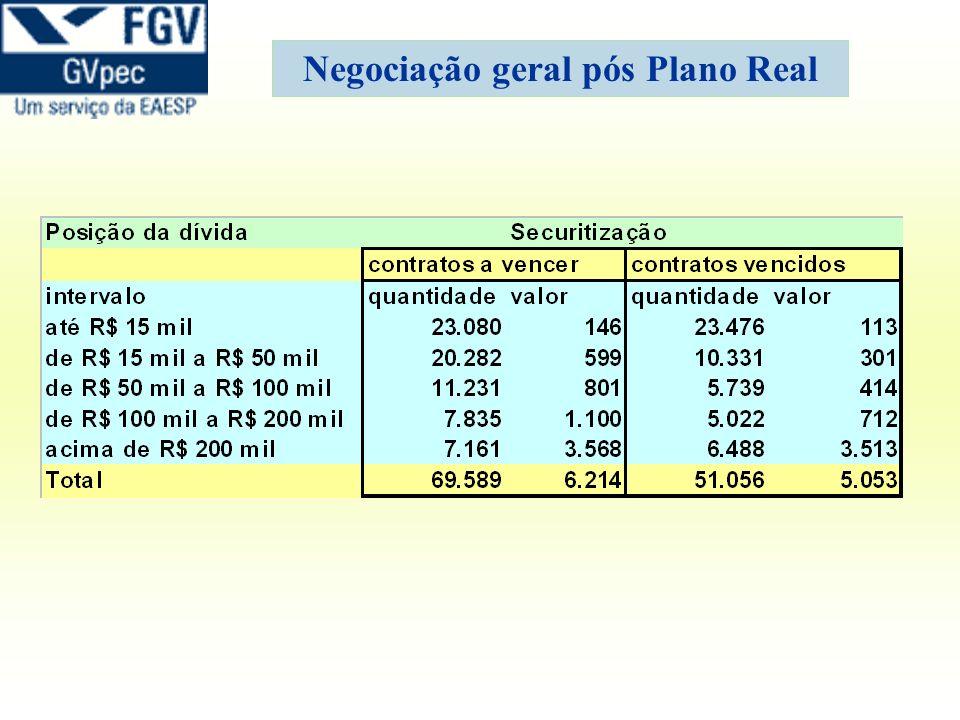 Negociação geral pós Plano Real