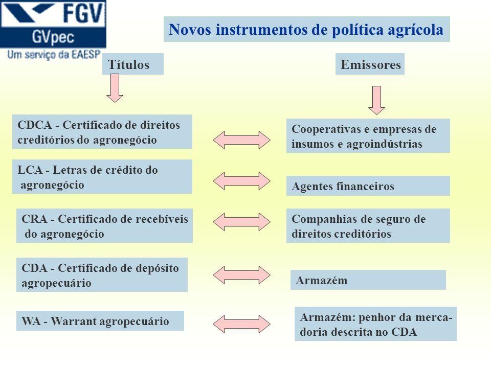 Novos instrumentos de política agrícola