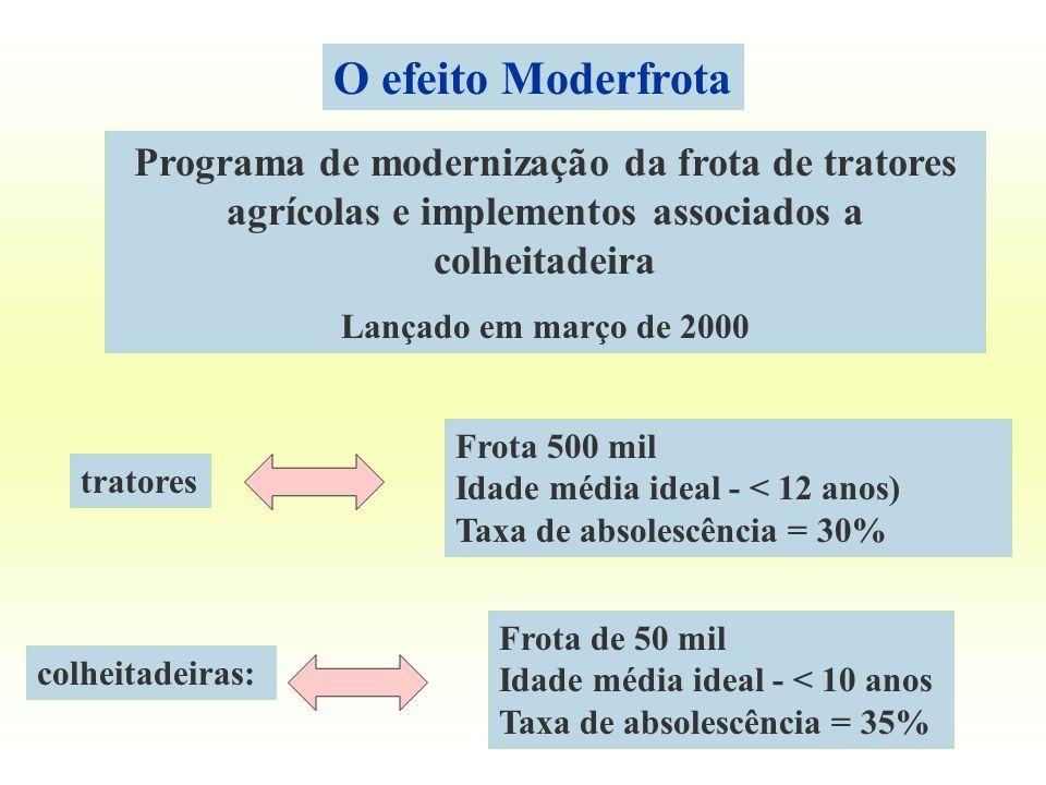 O efeito Moderfrota Programa de modernização da frota de tratores agrícolas e implementos associados a colheitadeira.