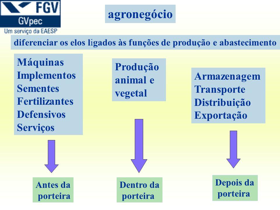 agronegócio Máquinas Produção Implementos animal e Sementes