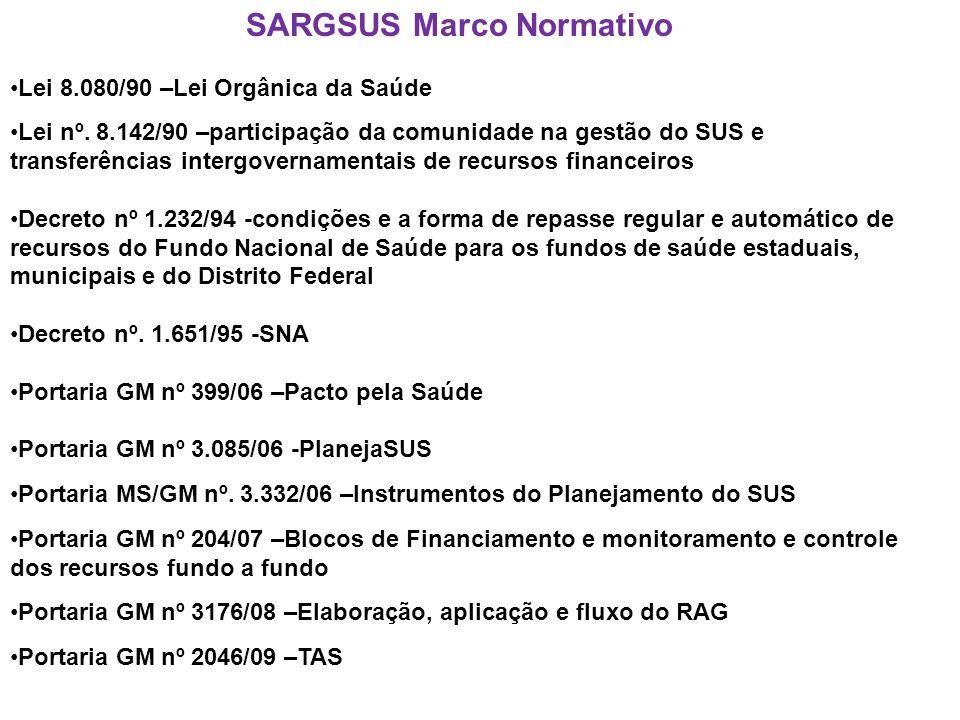 SARGSUS Marco Normativo