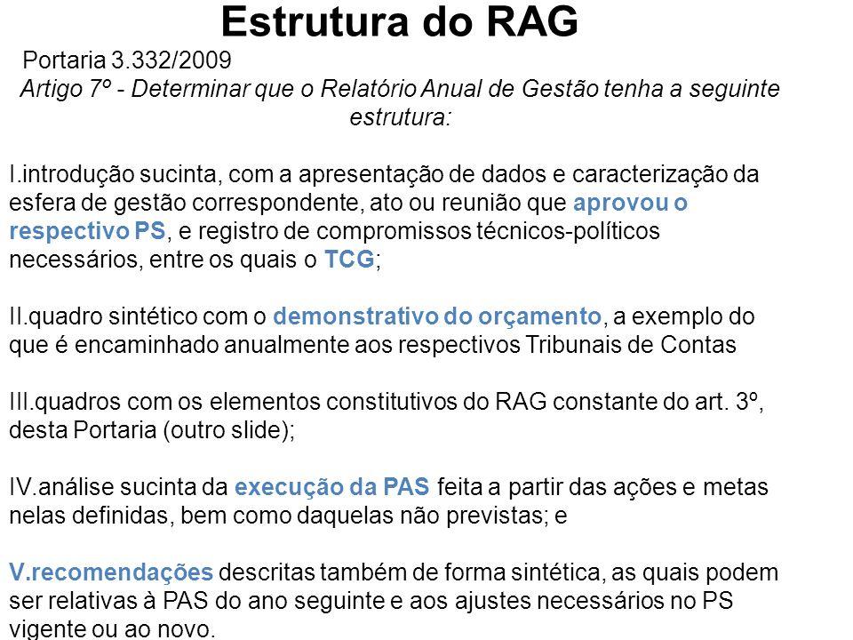 Estrutura do RAG Portaria 3.332/2009
