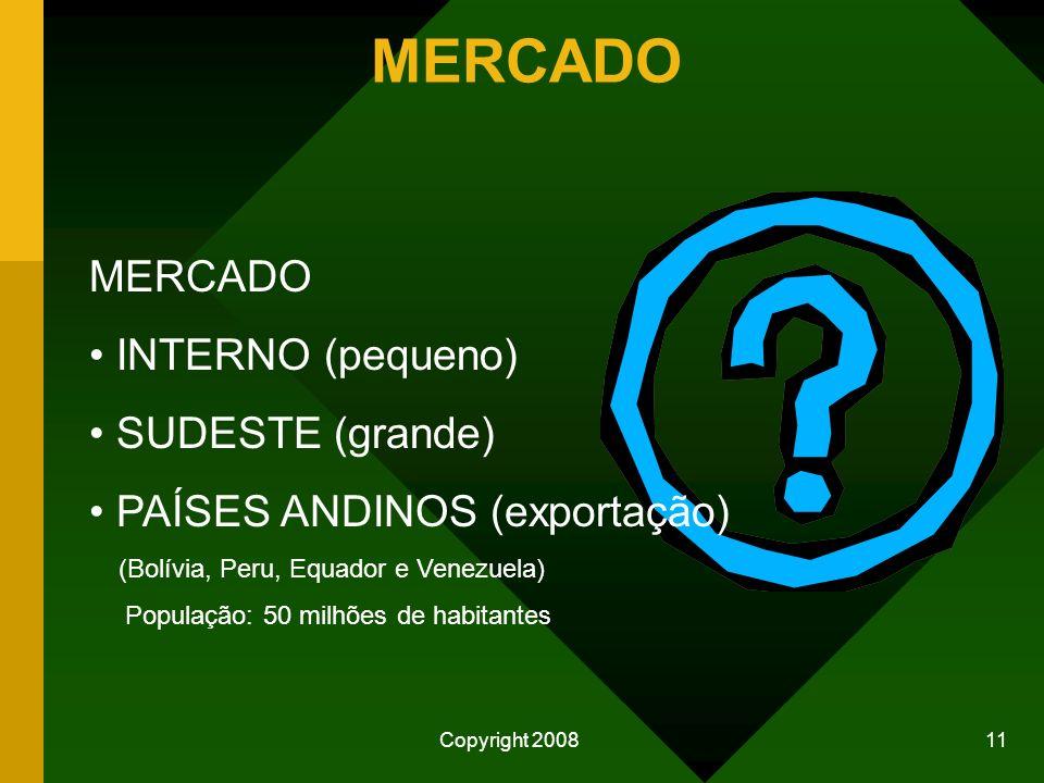 MERCADO MERCADO INTERNO (pequeno) SUDESTE (grande)