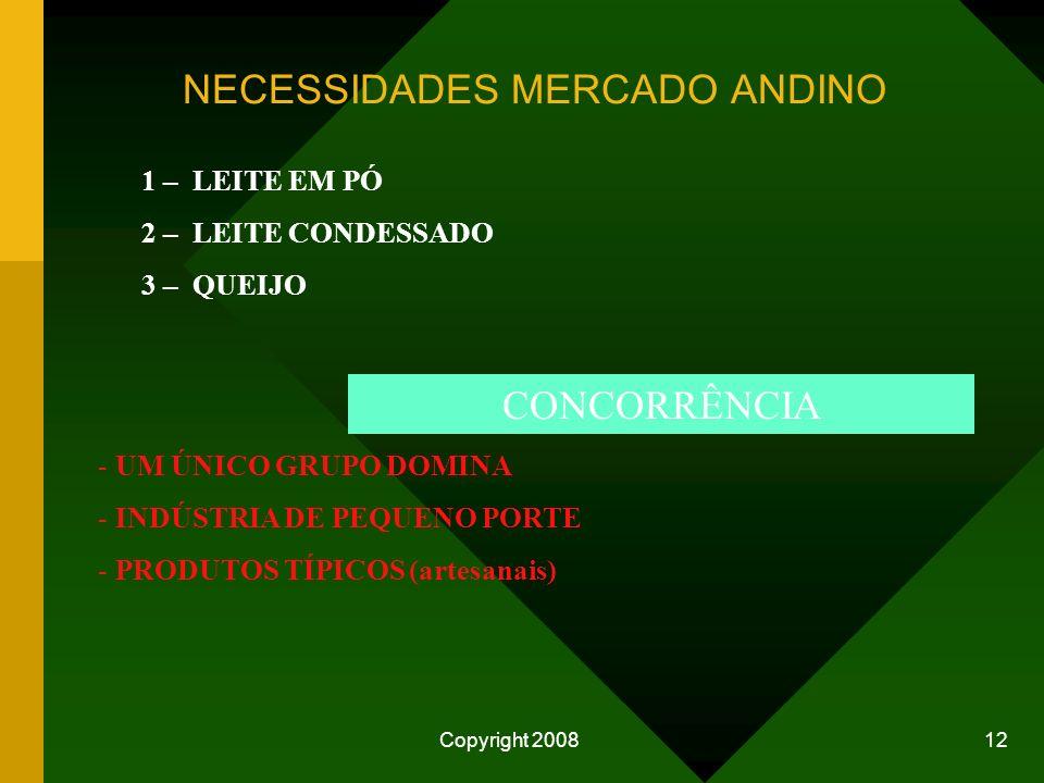 NECESSIDADES MERCADO ANDINO