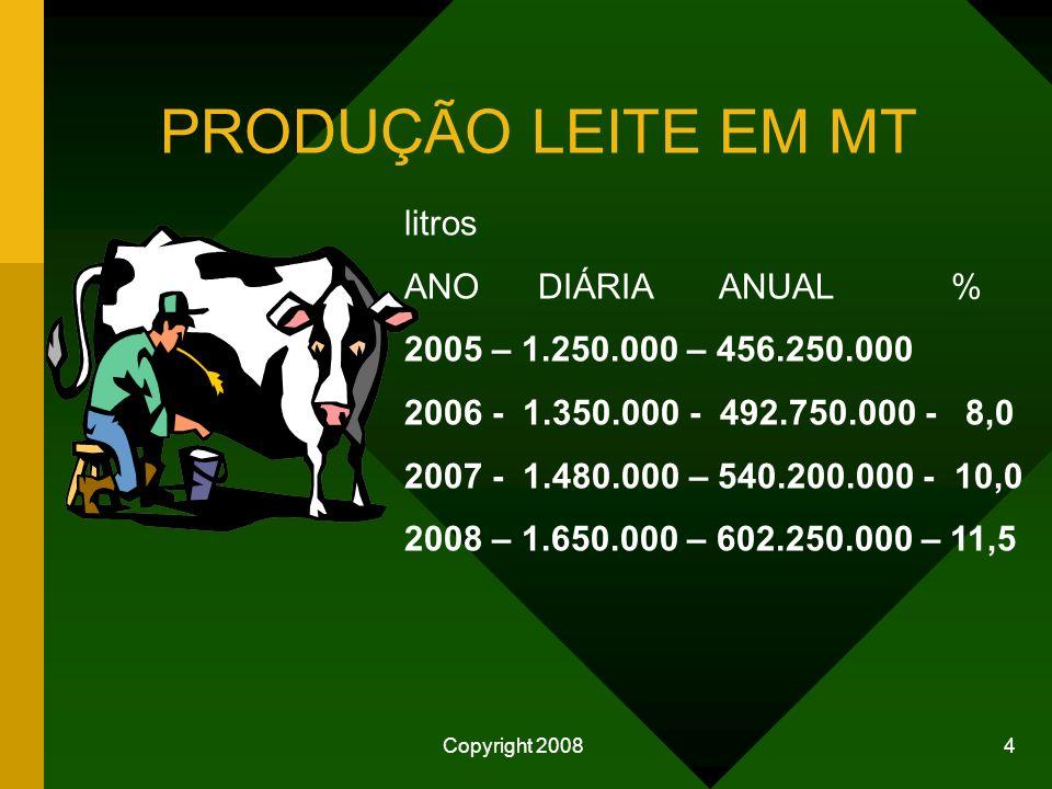 PRODUÇÃO LEITE EM MT litros ANO DIÁRIA ANUAL %