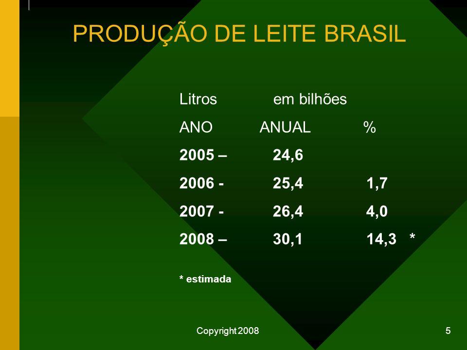 PRODUÇÃO DE LEITE BRASIL