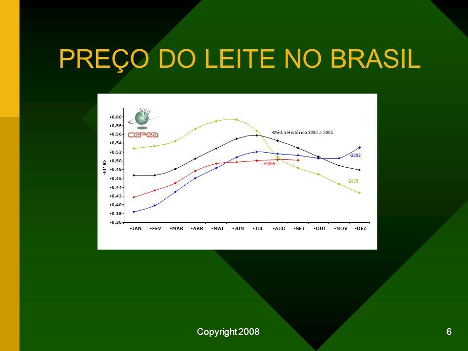 PREÇO DO LEITE NO BRASIL